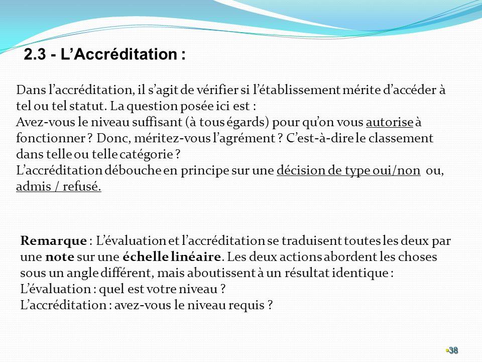 2.3 - L'Accréditation :