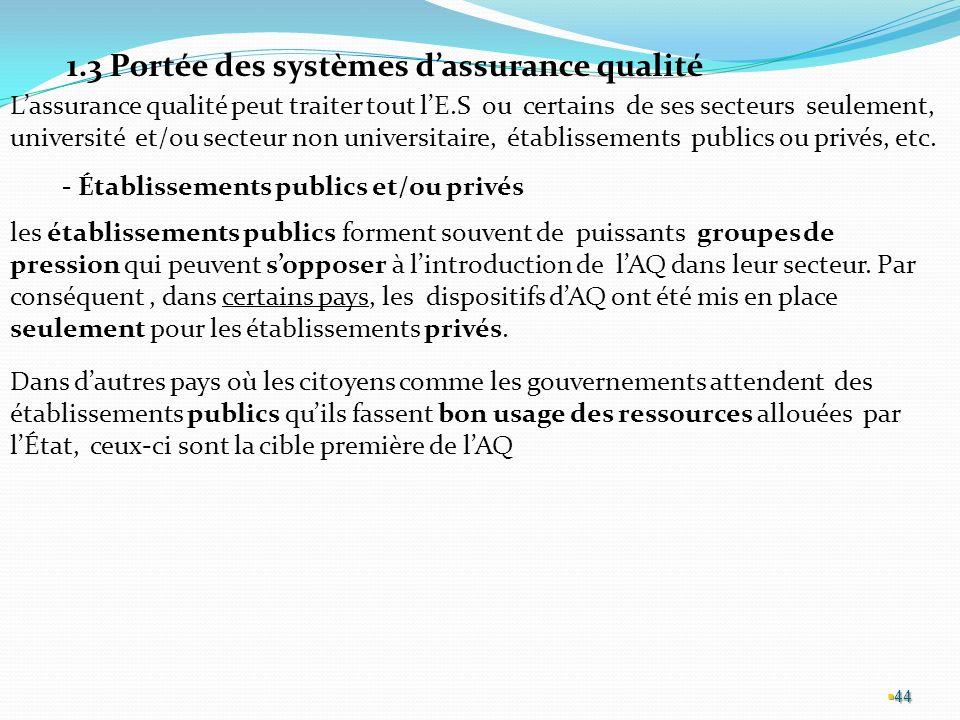 1.3 Portée des systèmes d'assurance qualité