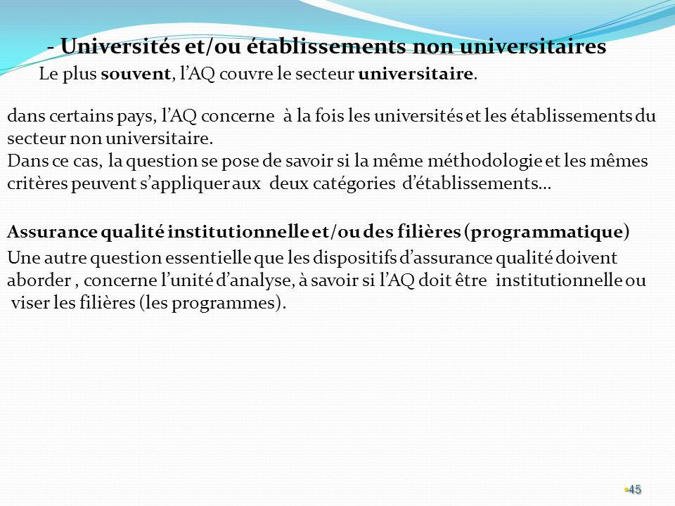 - Universités et/ou établissements non universitaires