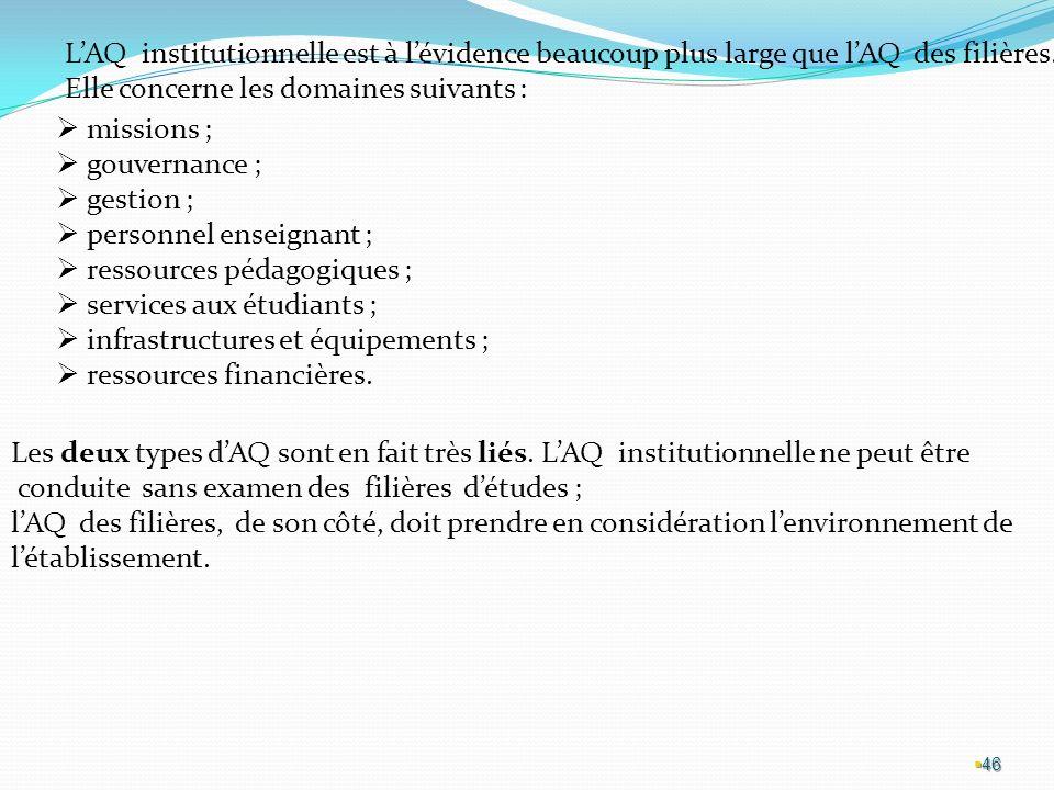 L'AQ institutionnelle est à l'évidence beaucoup plus large que l'AQ des filières.