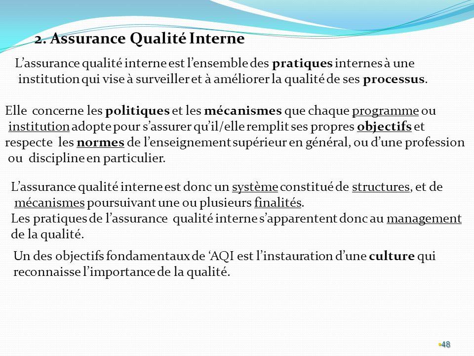2. Assurance Qualité Interne