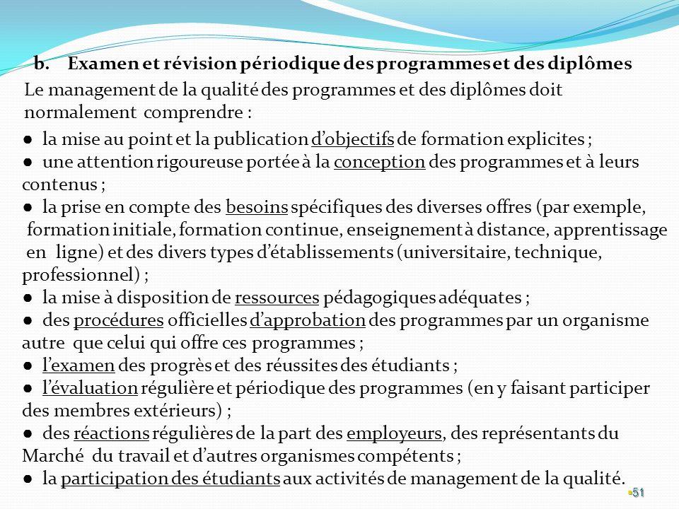 Examen et révision périodique des programmes et des diplômes