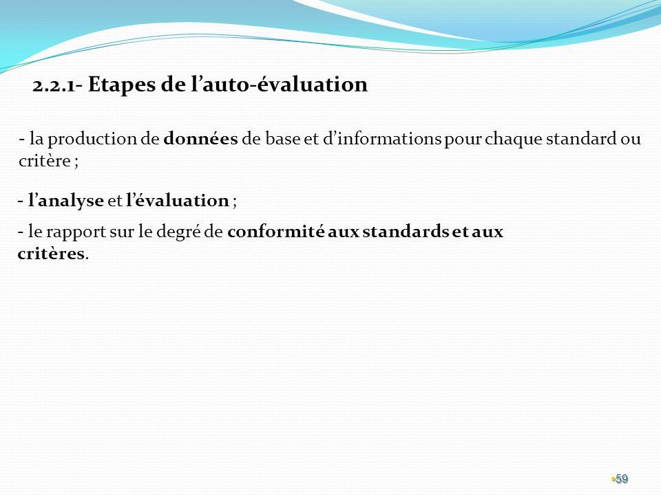 2.2.1- Etapes de l'auto-évaluation
