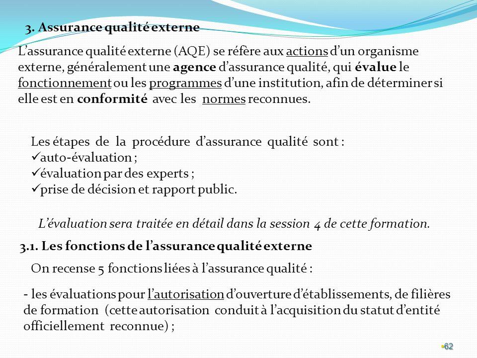 3. Assurance qualité externe