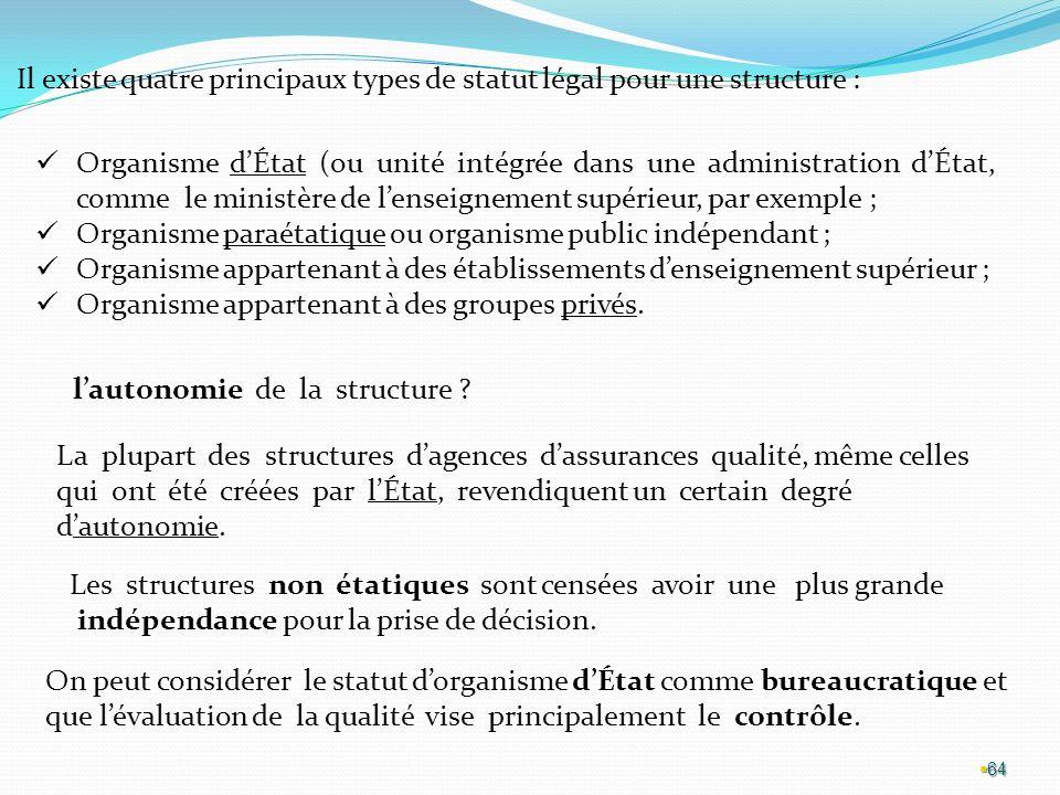 Il existe quatre principaux types de statut légal pour une structure :