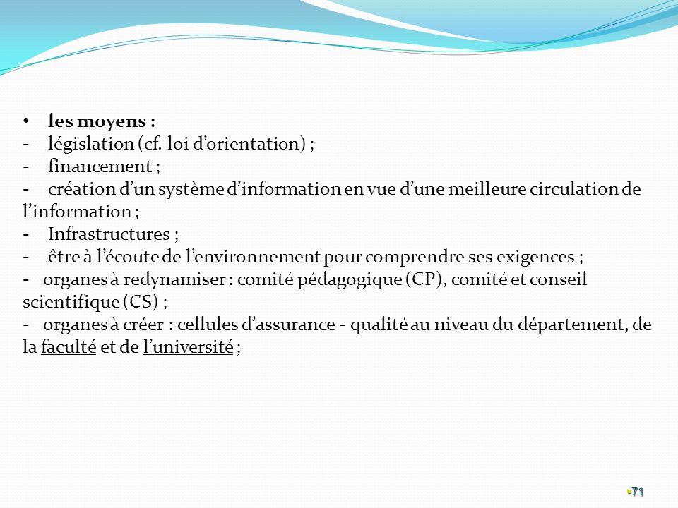 - législation (cf. loi d'orientation) ; - financement ;