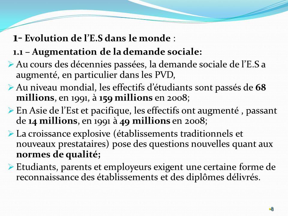 1- Evolution de l'E.S dans le monde :