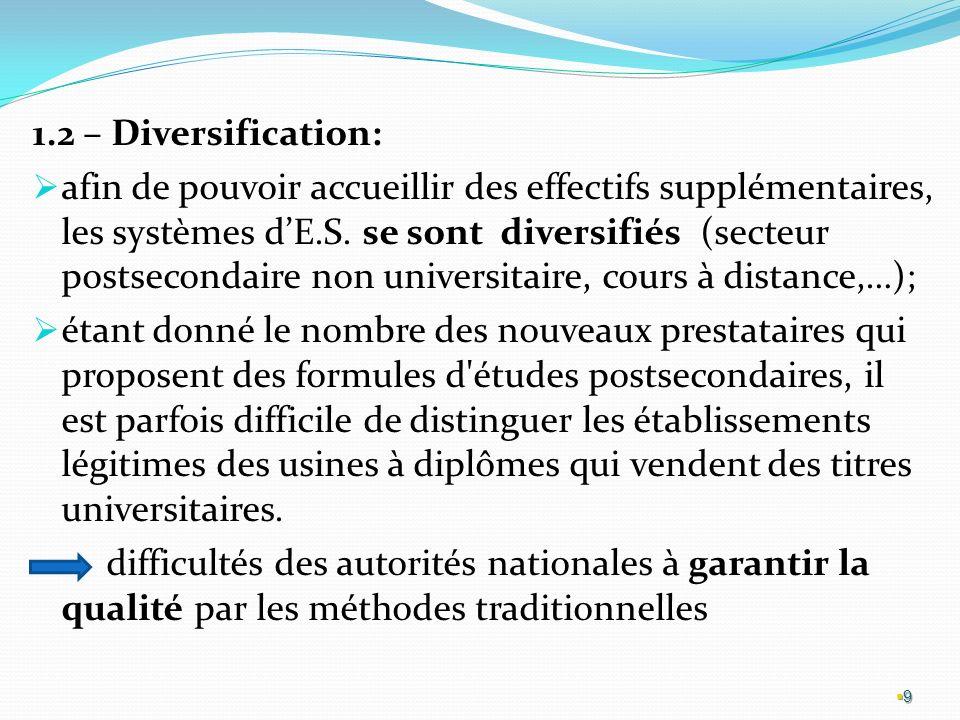 1.2 – Diversification: