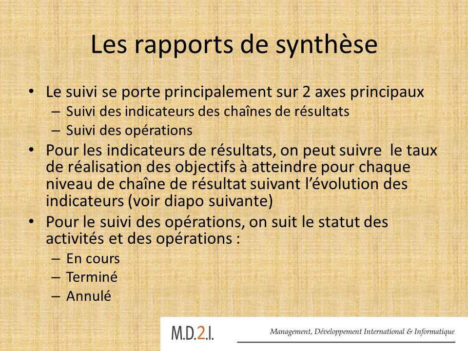 Les rapports de synthèse