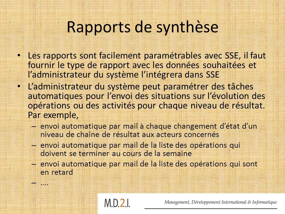 Rapports de synthèse