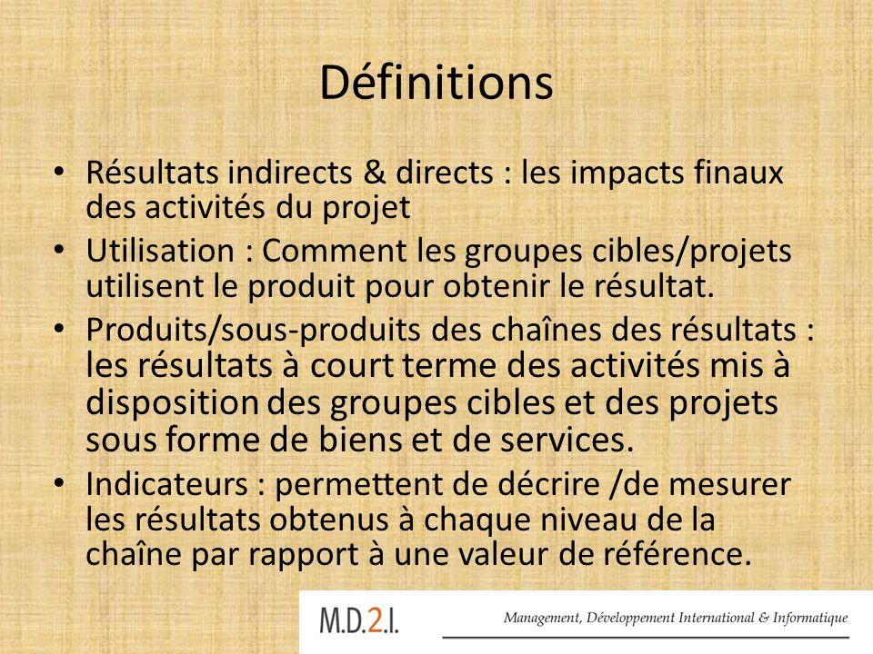DéfinitionsRésultats indirects & directs : les impacts finaux des activités du projet.