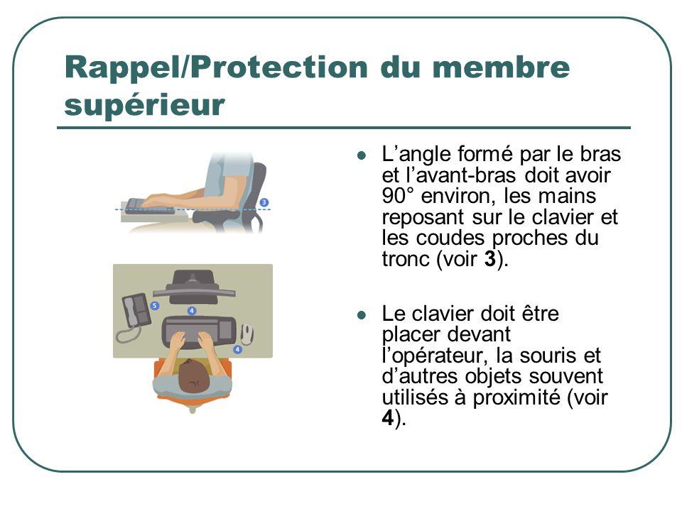 Rappel/Protection du membre supérieur