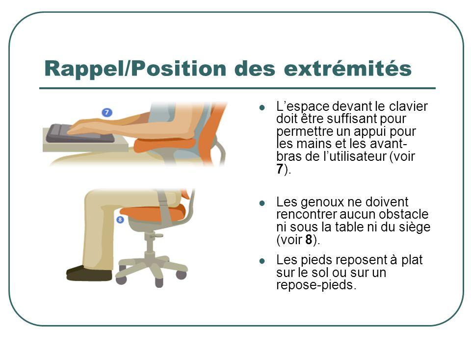 Rappel/Position des extrémités