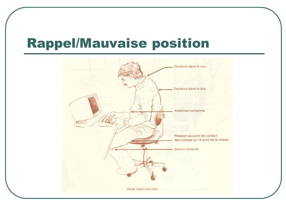 Rappel/Mauvaise position