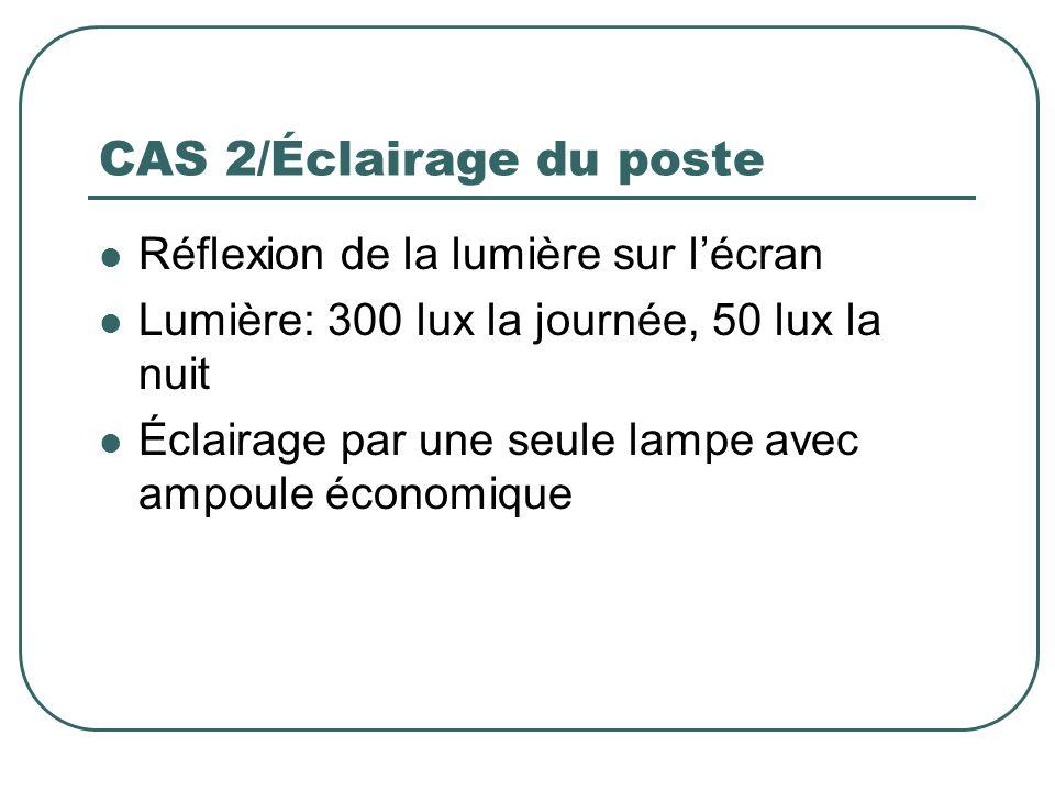 CAS 2/Éclairage du poste