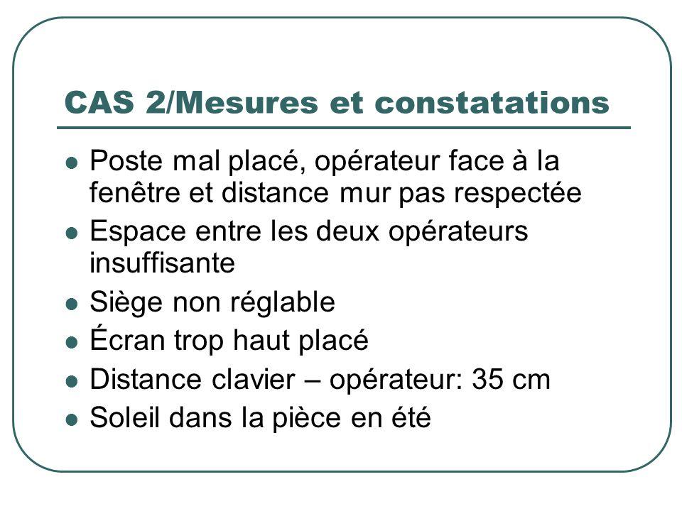 CAS 2/Mesures et constatations