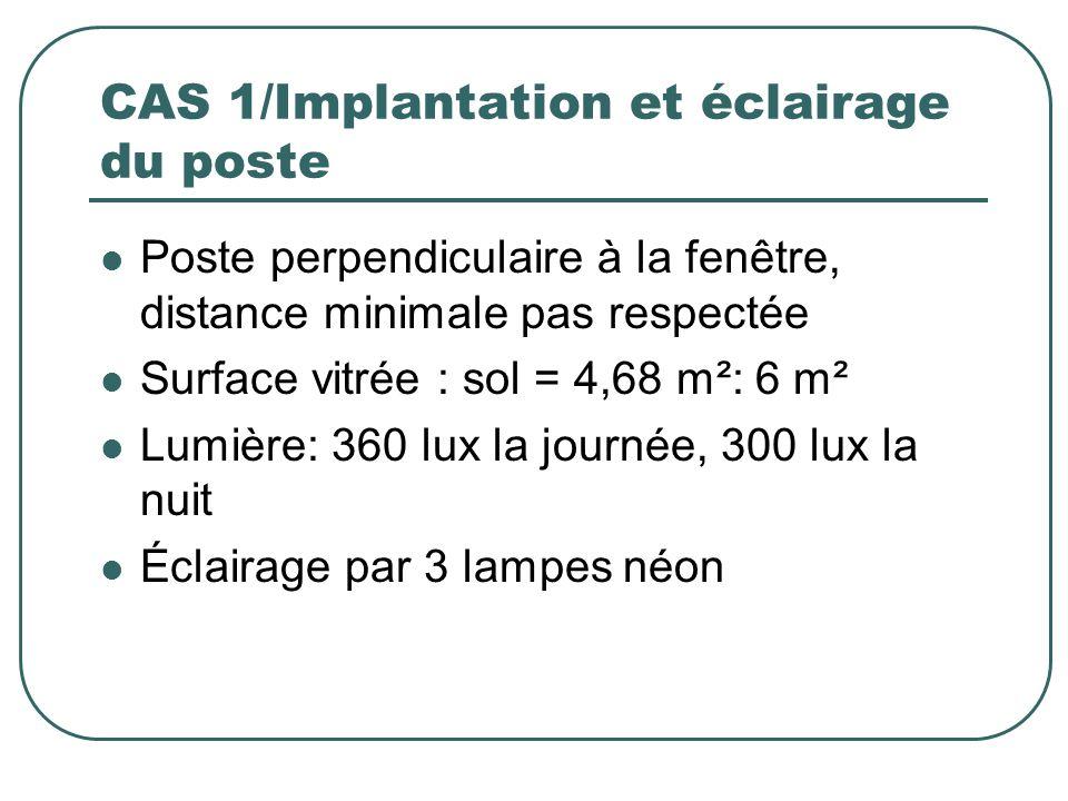 CAS 1/Implantation et éclairage du poste