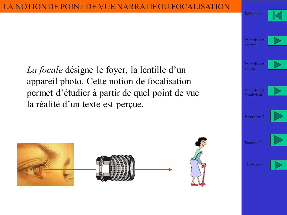 LA NOTION DE POINT DE VUE NARRATIF OU FOCALISATION