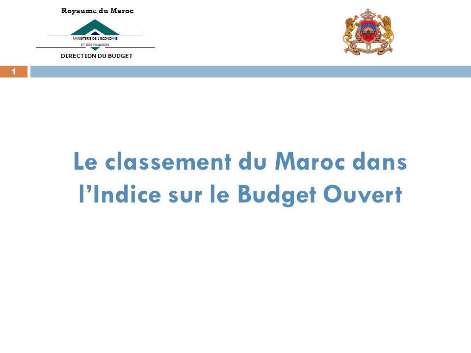 Le classement du Maroc dans l'Indice sur le Budget Ouvert