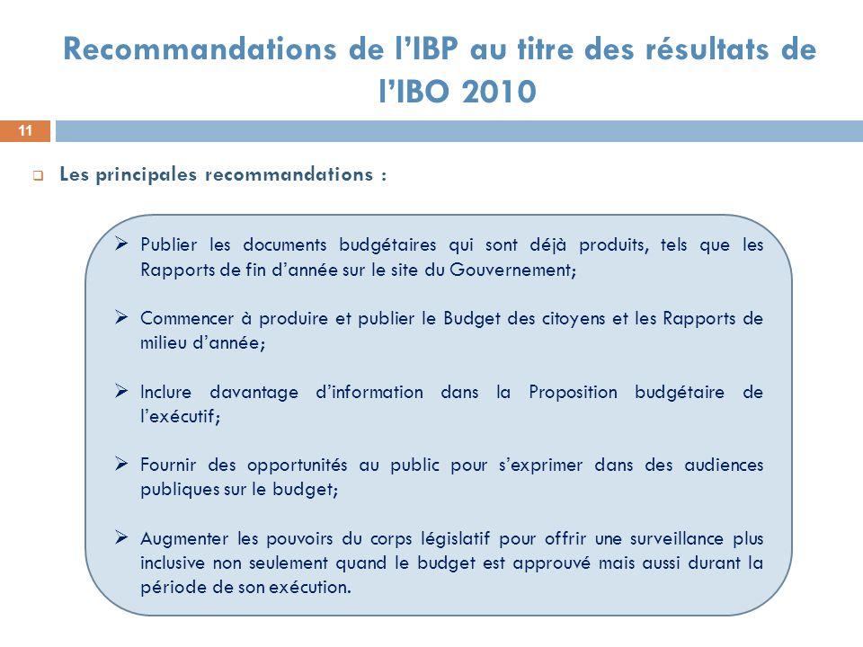 Recommandations de l'IBP au titre des résultats de l'IBO 2010
