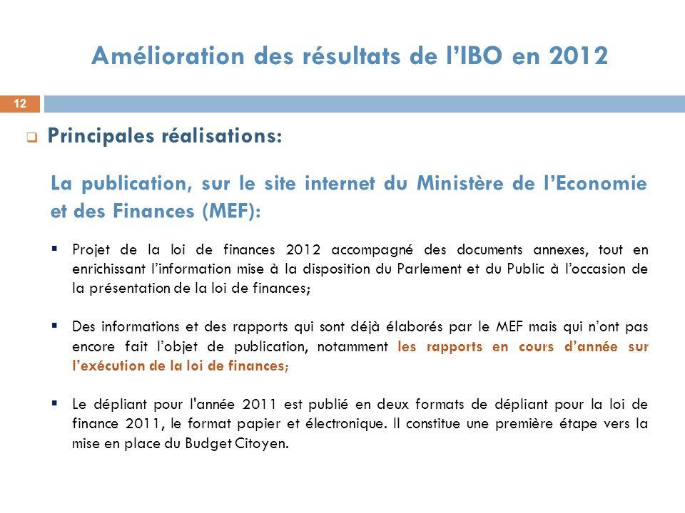 Amélioration des résultats de l'IBO en 2012