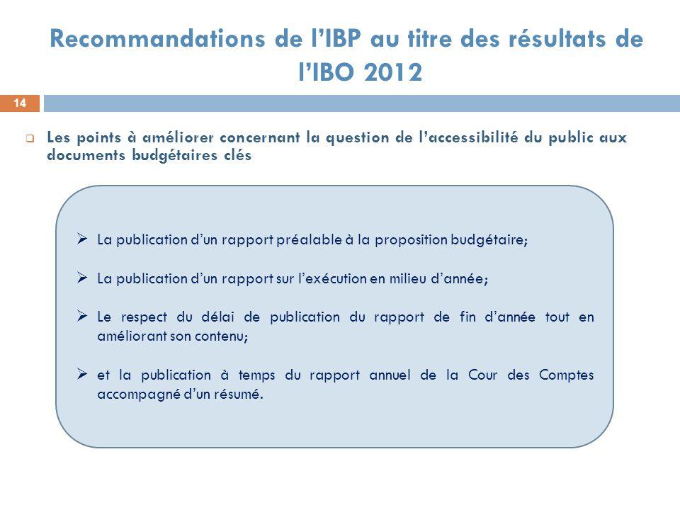 Recommandations de l'IBP au titre des résultats de l'IBO 2012