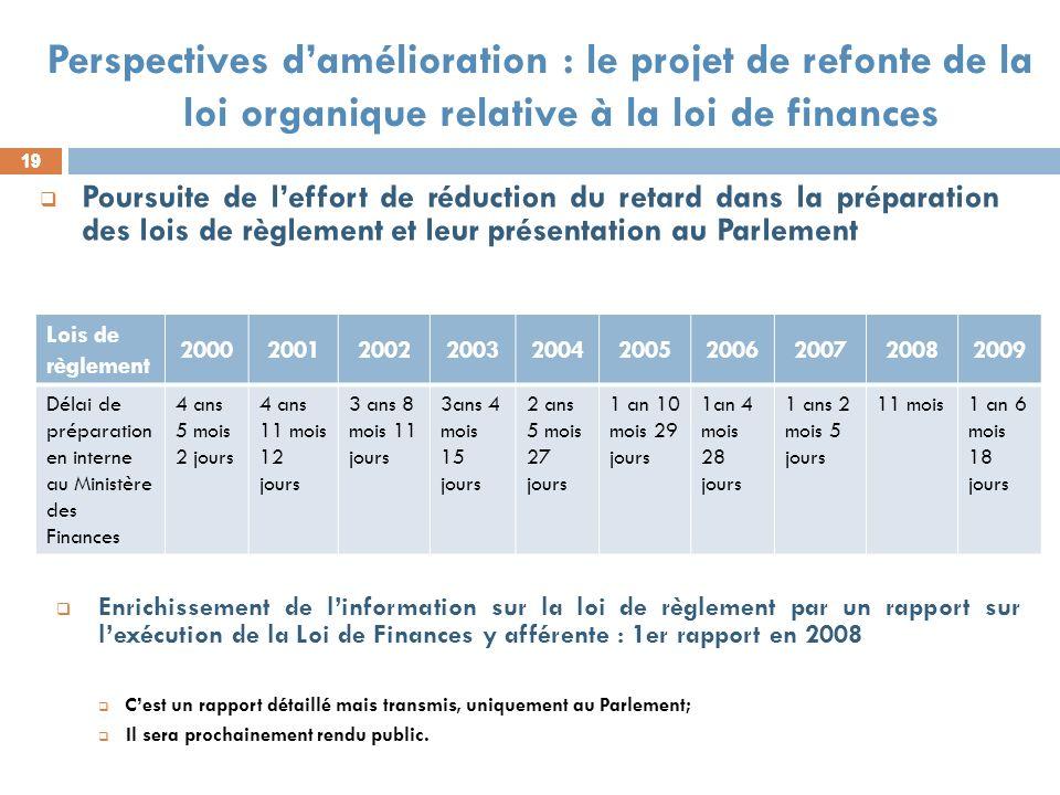 Perspectives d'amélioration : le projet de refonte de la loi organique relative à la loi de finances