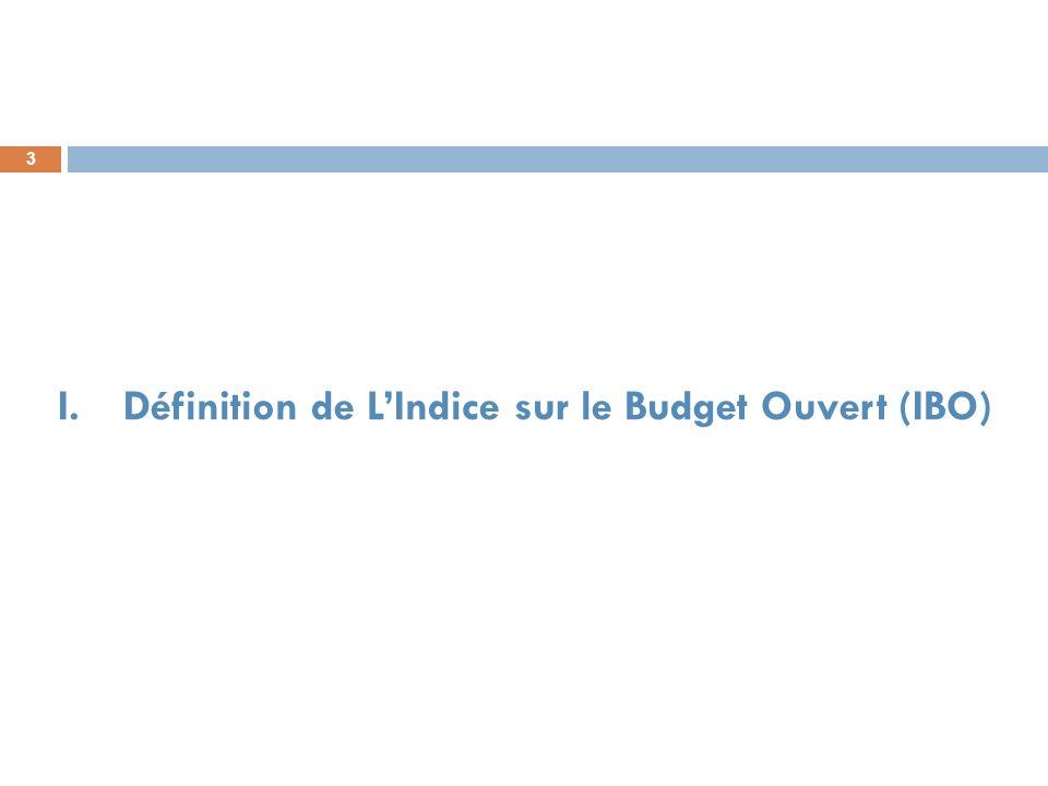 Définition de L'Indice sur le Budget Ouvert (IBO)