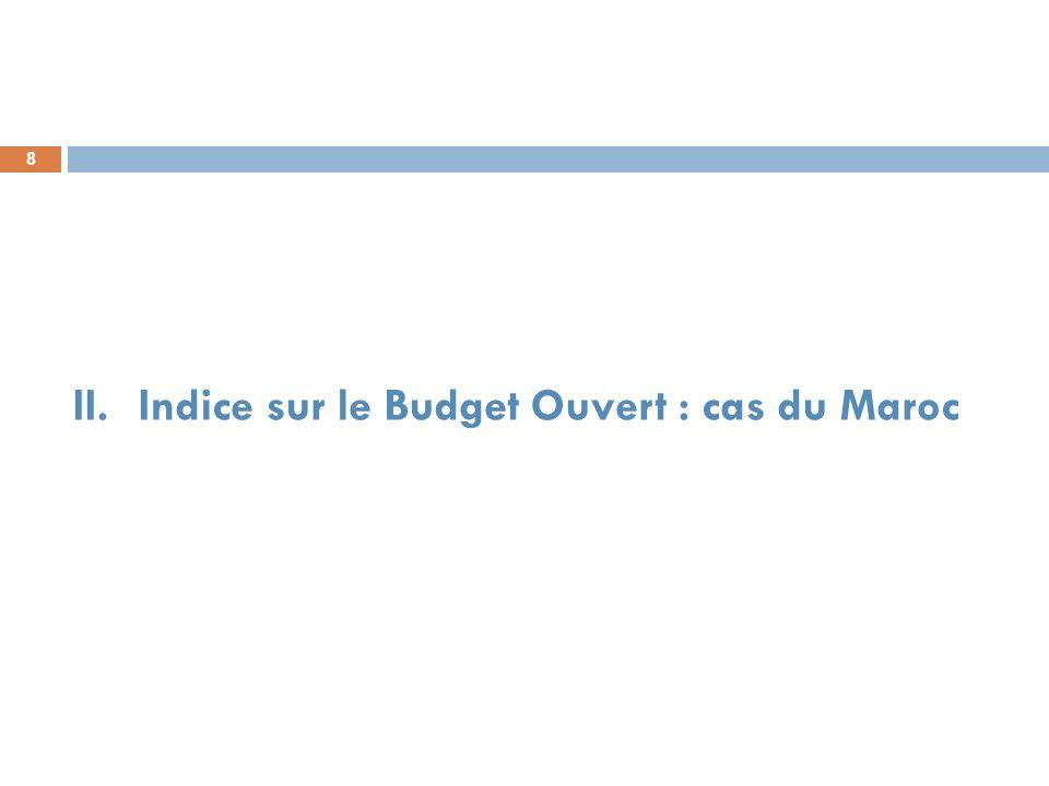 Indice sur le Budget Ouvert : cas du Maroc