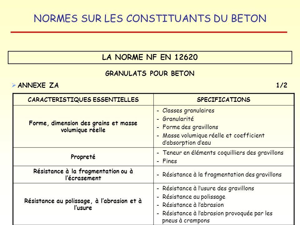 LA NORME NF EN 12620 GRANULATS POUR BETON ANNEXE ZA 1/2
