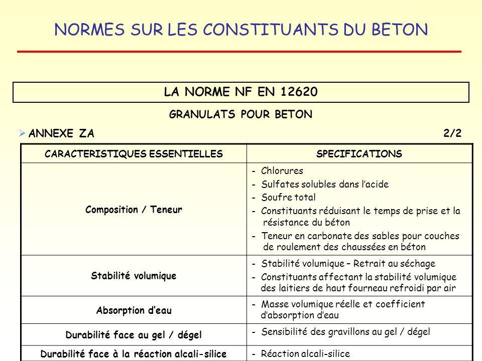 LA NORME NF EN 12620 GRANULATS POUR BETON ANNEXE ZA 2/2