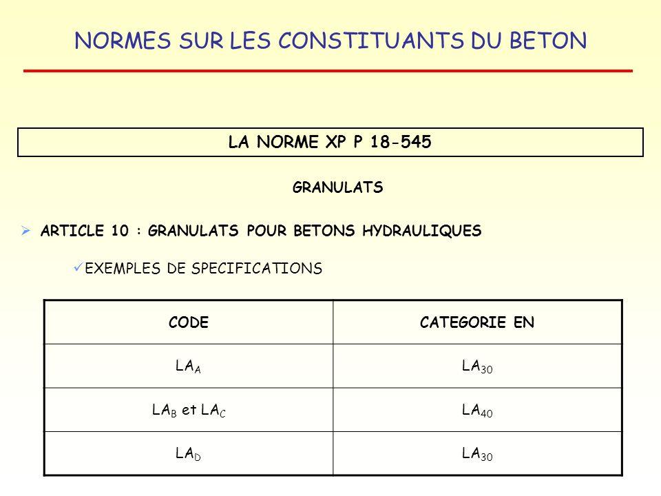 LA NORME XP P 18-545 GRANULATS
