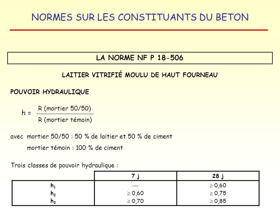LAITIER VITRIFIÉ MOULU DE HAUT FOURNEAU