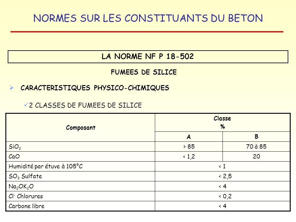 LA NORME NF P 18-502 FUMEES DE SILICE