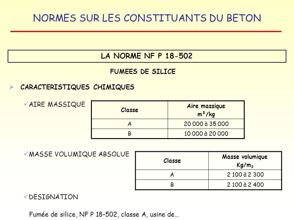 LA NORME NF P 18-502 FUMEES DE SILICE CARACTERISTIQUES CHIMIQUES