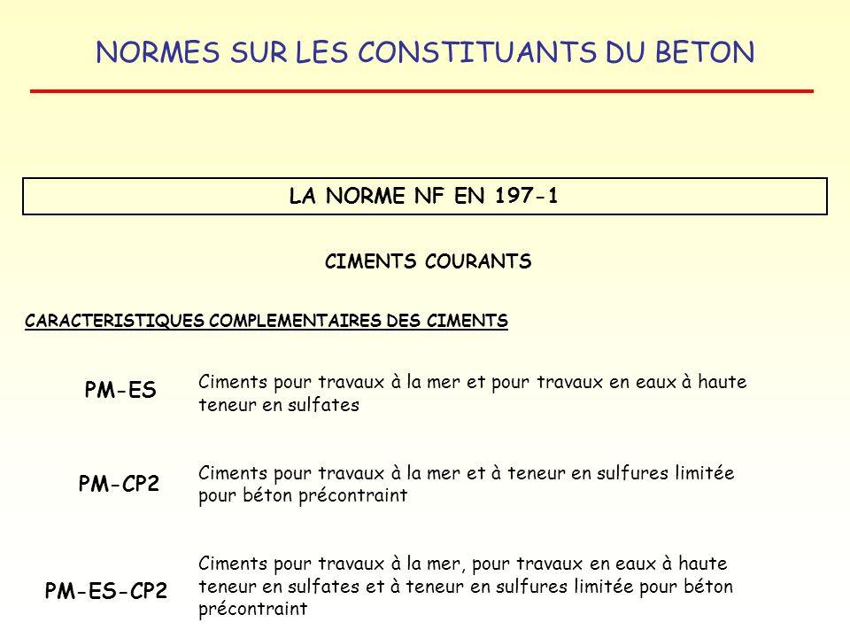 LA NORME NF EN 197-1 PM-ES PM-CP2 PM-ES-CP2 CIMENTS COURANTS