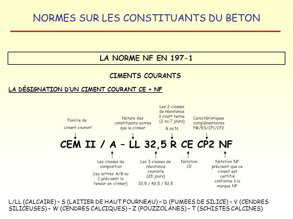 CEM II / A – LL 32,5 R CE CP2 NF LA NORME NF EN 197-1 CIMENTS COURANTS