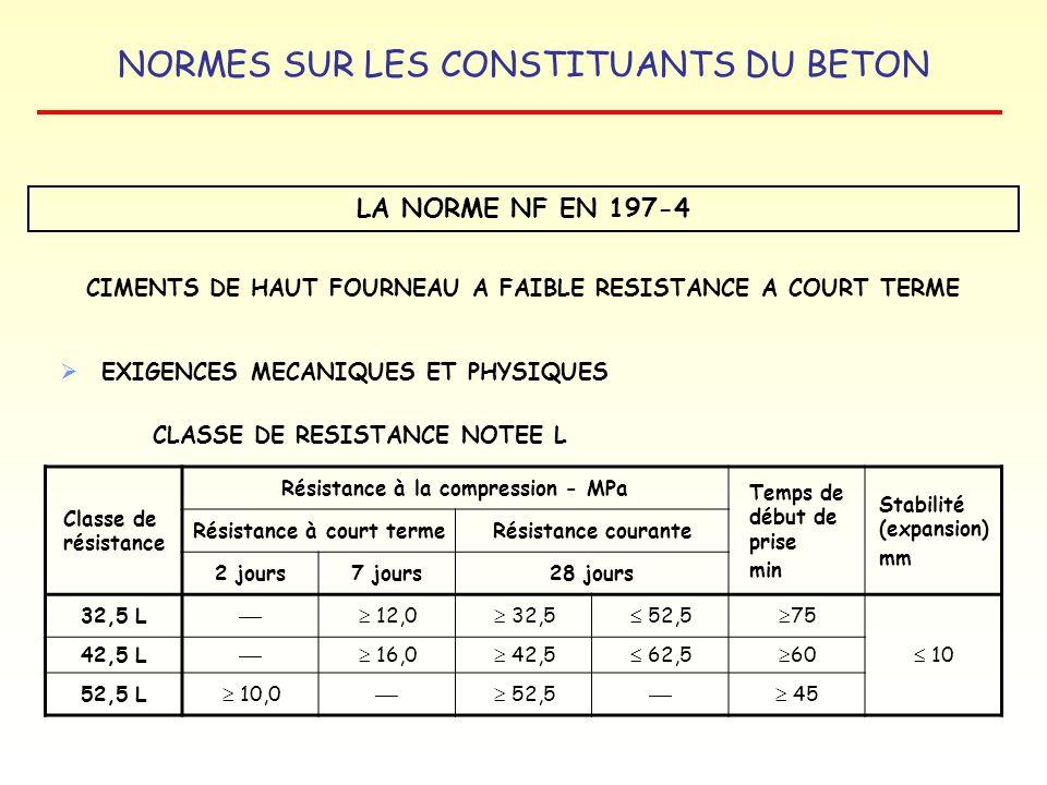 LA NORME NF EN 197-4 CIMENTS DE HAUT FOURNEAU A FAIBLE RESISTANCE A COURT TERME. EXIGENCES MECANIQUES ET PHYSIQUES.