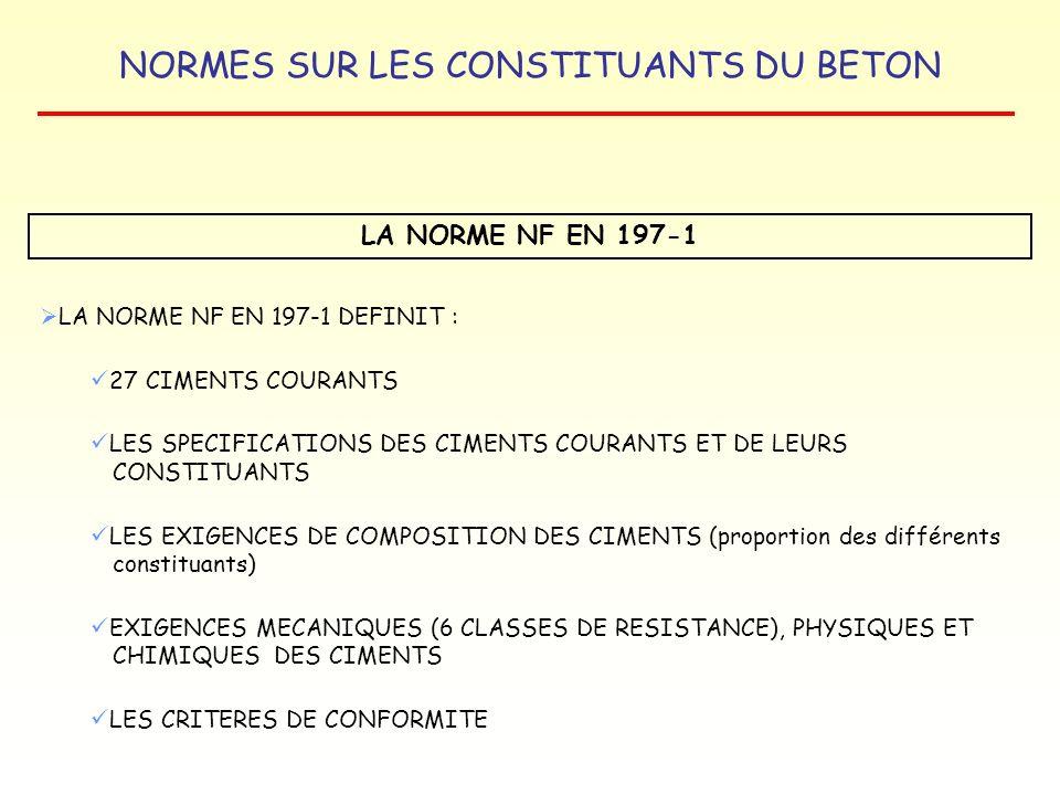 LA NORME NF EN 197-1 LA NORME NF EN 197-1 DEFINIT :