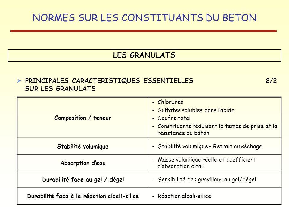 LES GRANULATS PRINCIPALES CARACTERISTIQUES ESSENTIELLES 2/2 SUR LES GRANULATS. Composition / teneur.