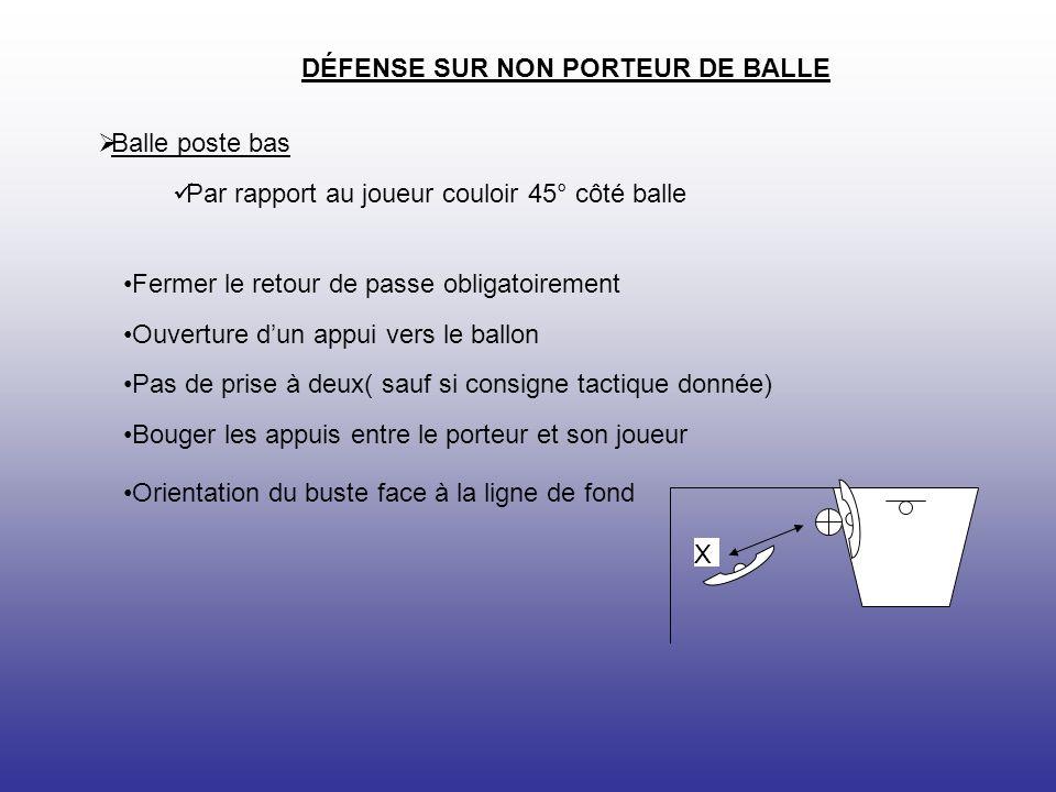DÉFENSE SUR NON PORTEUR DE BALLE