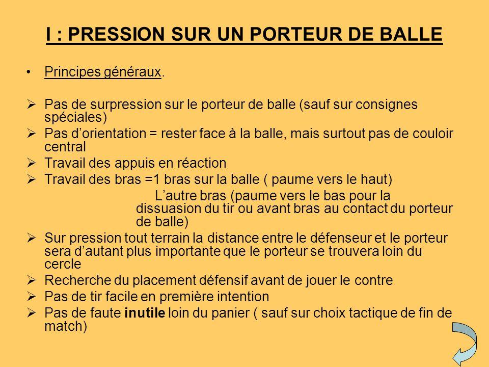 I : PRESSION SUR UN PORTEUR DE BALLE