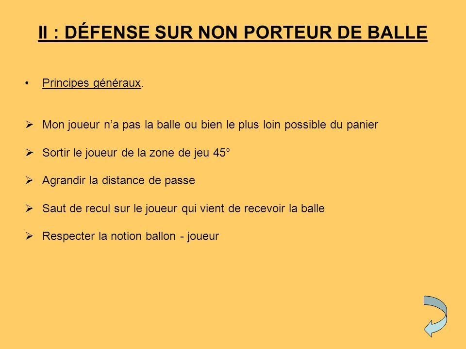 II : DÉFENSE SUR NON PORTEUR DE BALLE