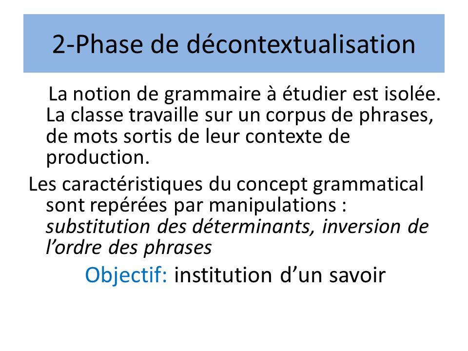 2-Phase de décontextualisation