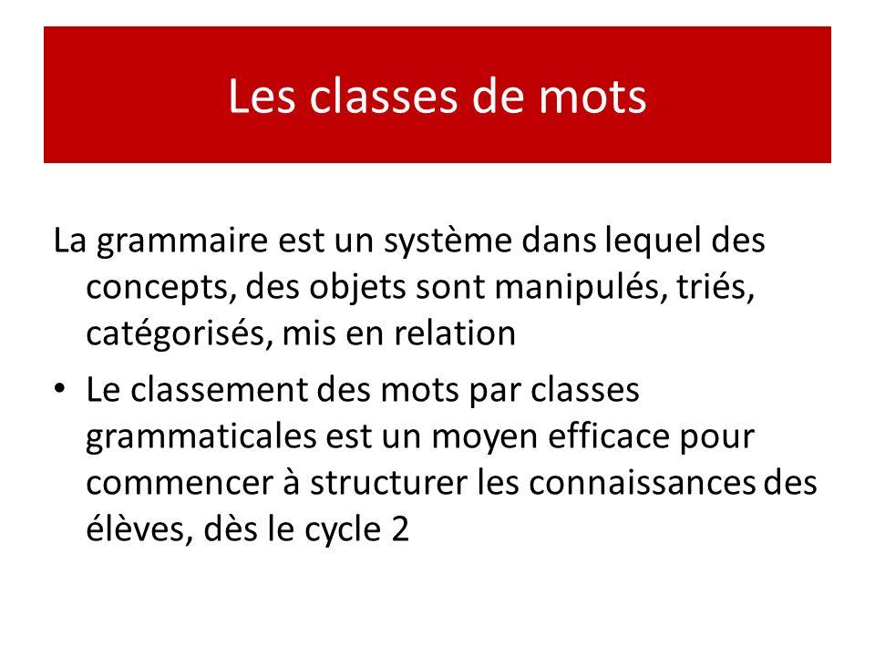 Les classes de mots La grammaire est un système dans lequel des concepts, des objets sont manipulés, triés, catégorisés, mis en relation.