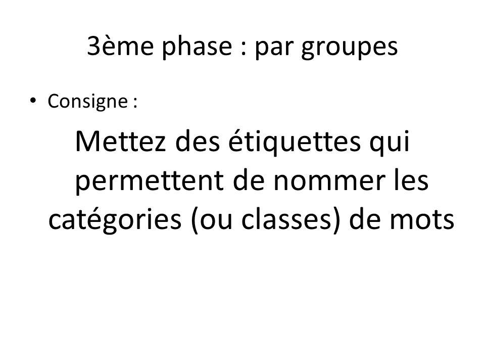 3ème phase : par groupes Consigne : Mettez des étiquettes qui permettent de nommer les catégories (ou classes) de mots.