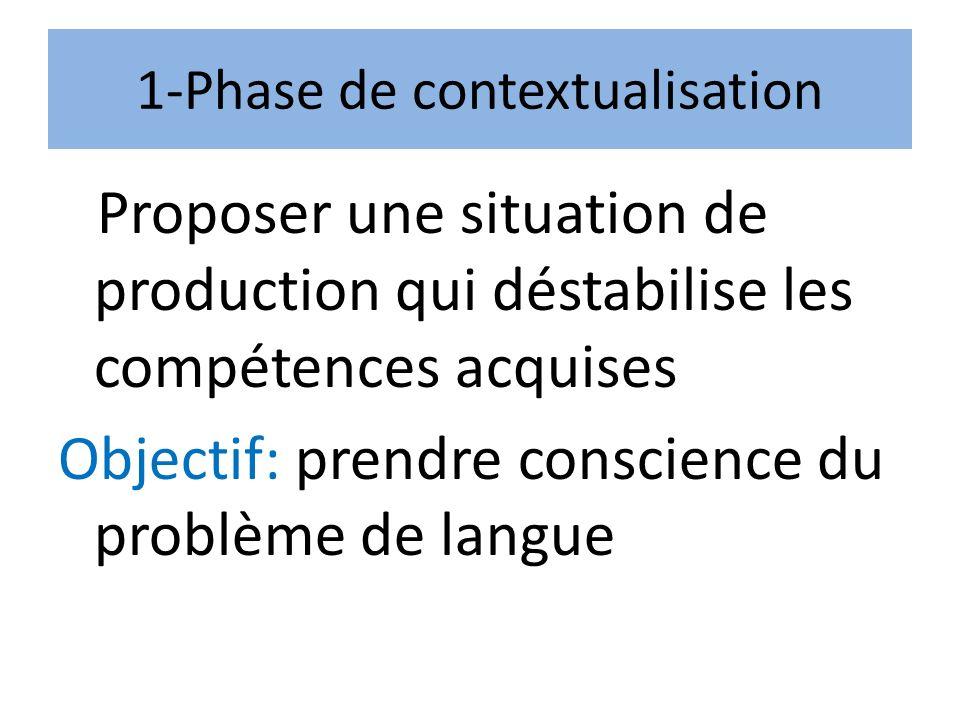1-Phase de contextualisation