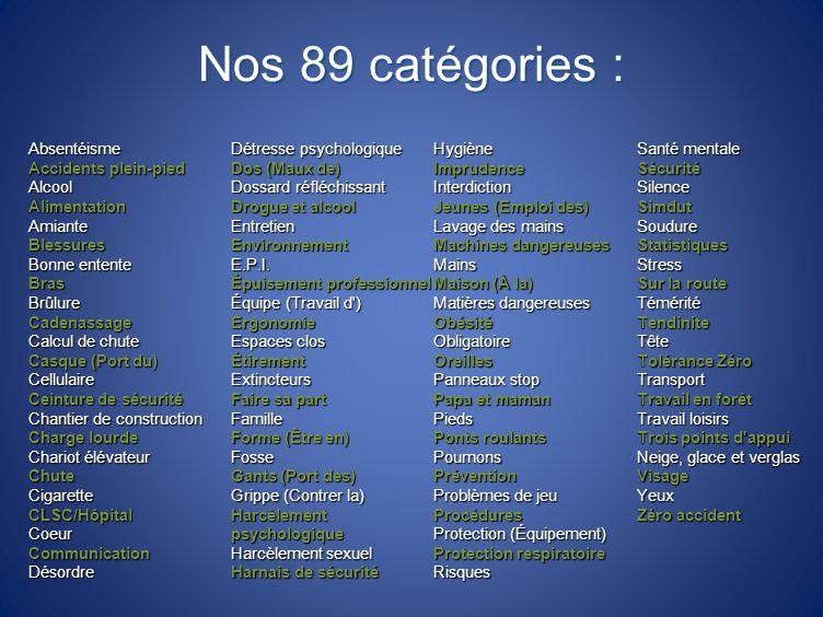 Nos 89 catégories : Absentéisme Détresse psychologique Hygiène