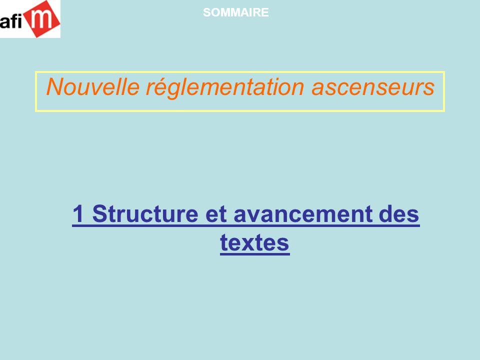 1 Structure et avancement des textes
