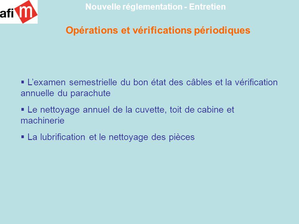 Opérations et vérifications périodiques